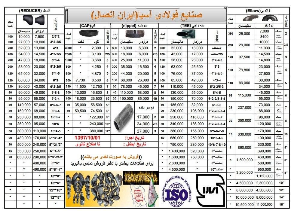 قیمت اتصالات درزدار و مانیسمان ایران اتصال