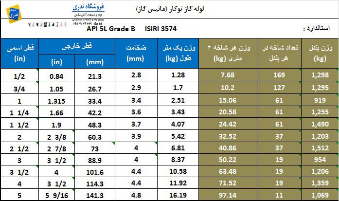 قیمت لوله گازی سپاهان