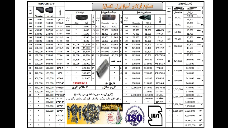 لیست قیمت ایران اتصال اسیا