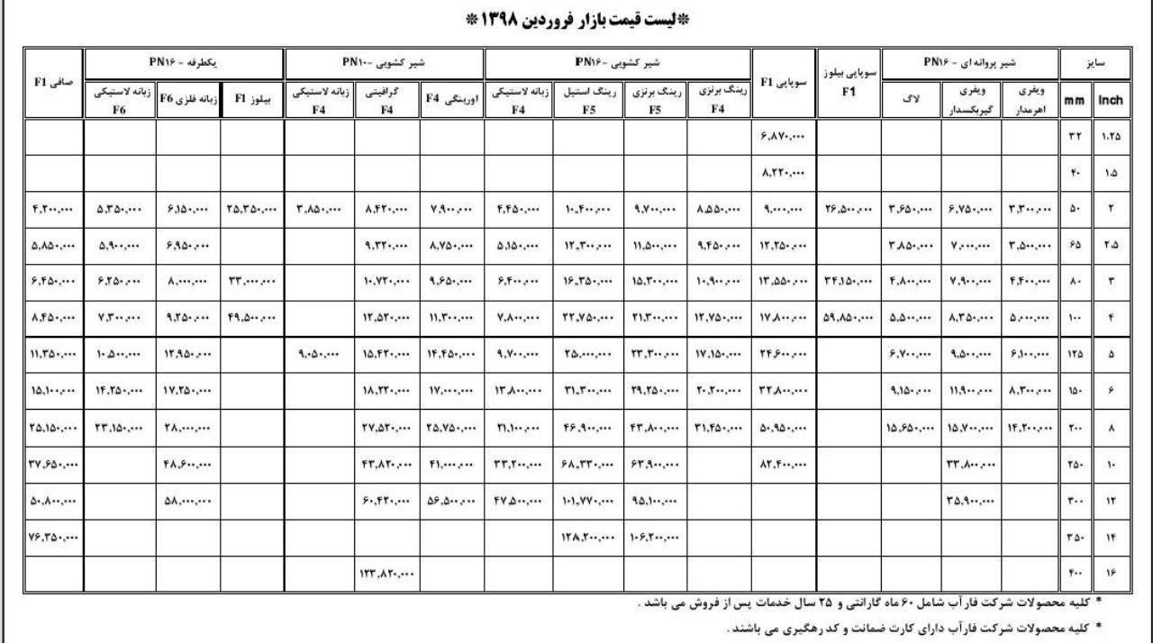 لیست قیمت شیرفلکه چدنی فاراب