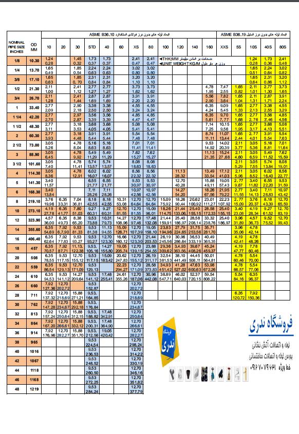 جدول مشخصات لوله های رده 40 و رده 80