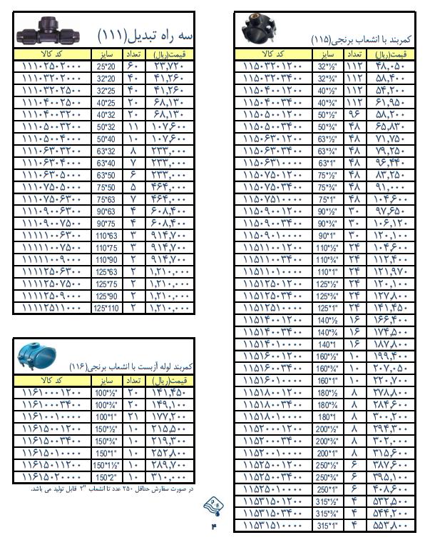 لیست قیمت اتصالات پلی رود