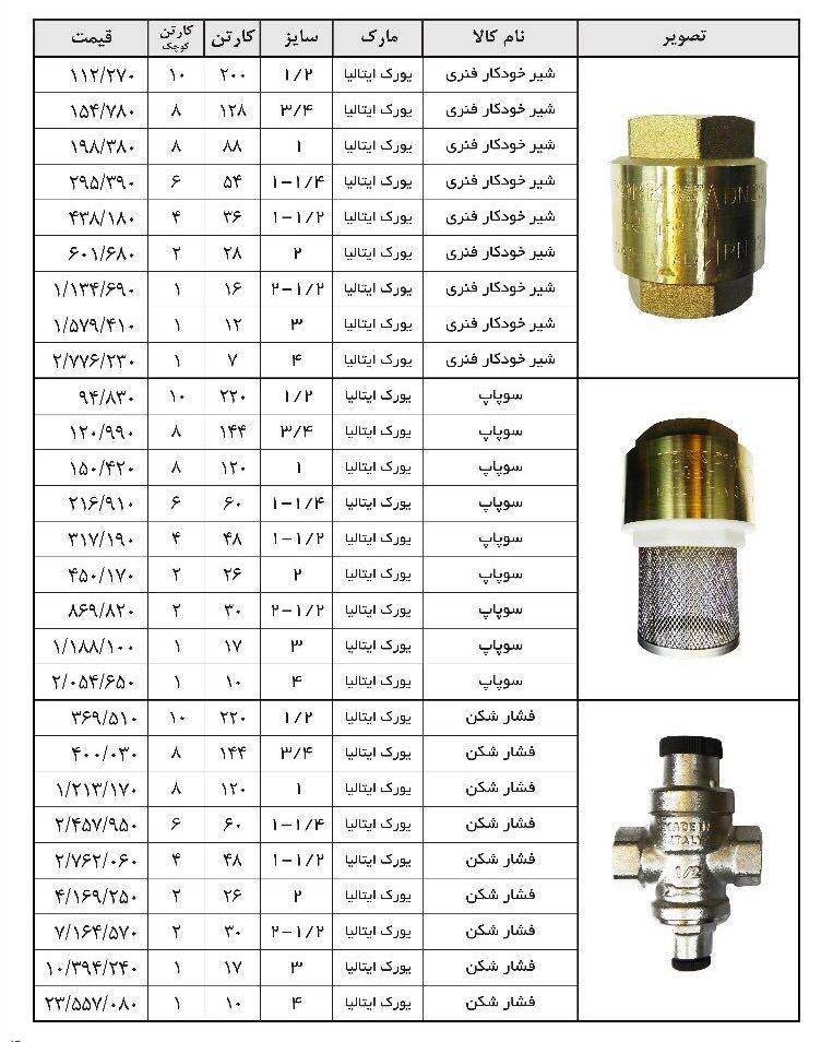 لیست قیمت محصولات یورک ایتالیا