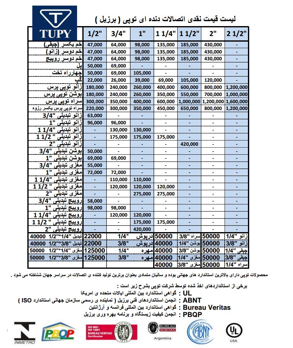 لیست قیمت برزیل TUPY